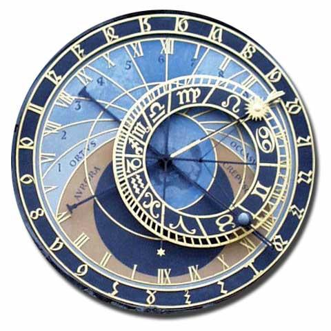 Vms Revoynich Astrological Symbols